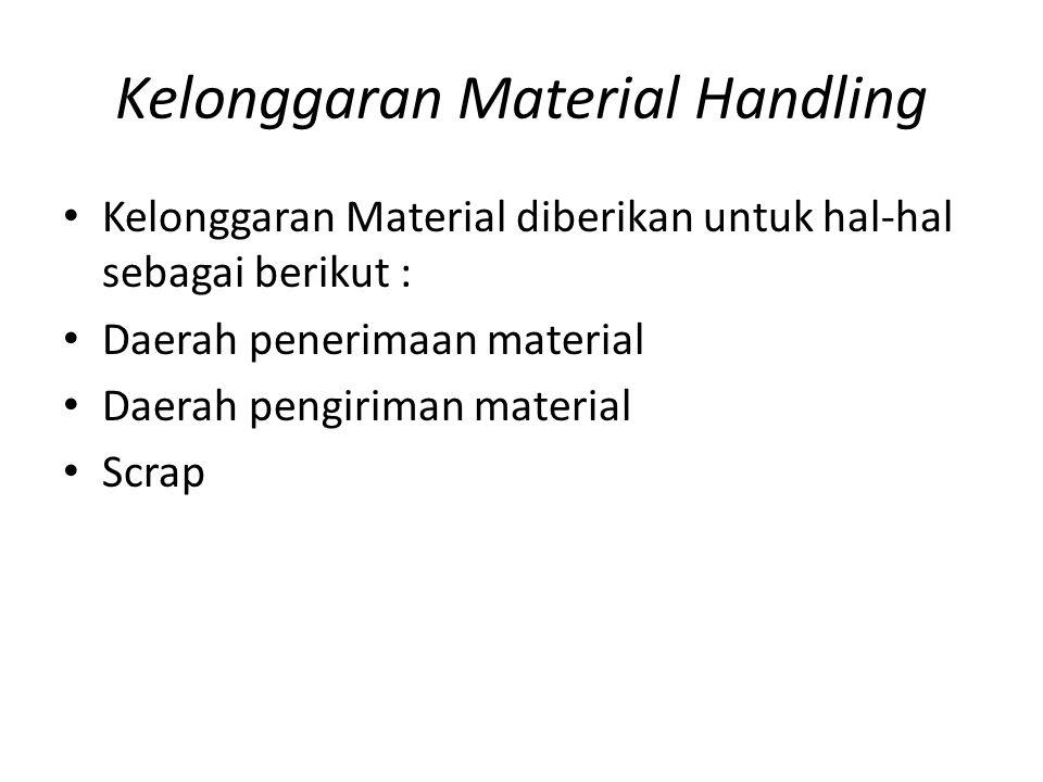 Kelonggaran Material Handling Kelonggaran Material diberikan untuk hal-hal sebagai berikut : Daerah penerimaan material Daerah pengiriman material Scrap