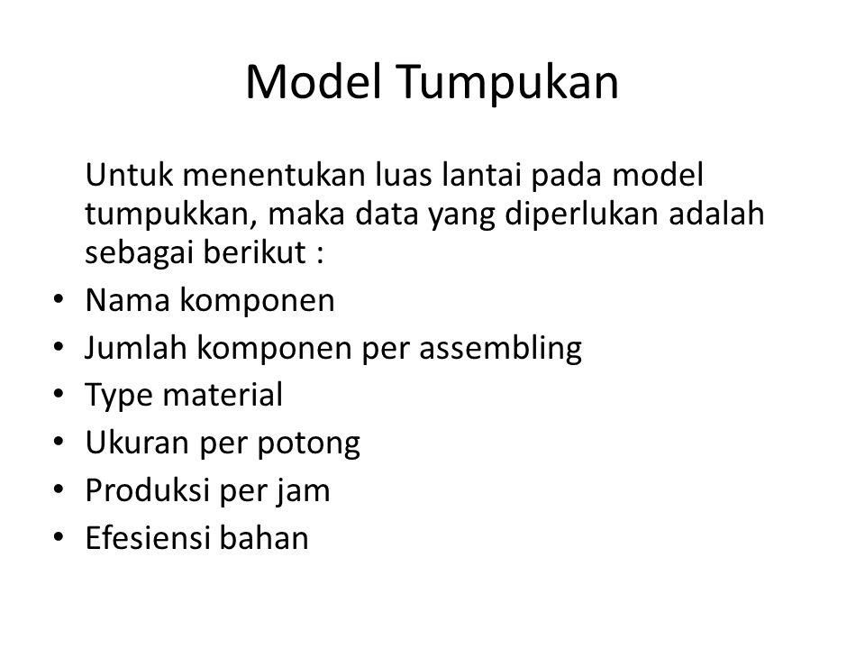 Model Tumpukan Untuk menentukan luas lantai pada model tumpukkan, maka data yang diperlukan adalah sebagai berikut : Nama komponen Jumlah komponen per assembling Type material Ukuran per potong Produksi per jam Efesiensi bahan