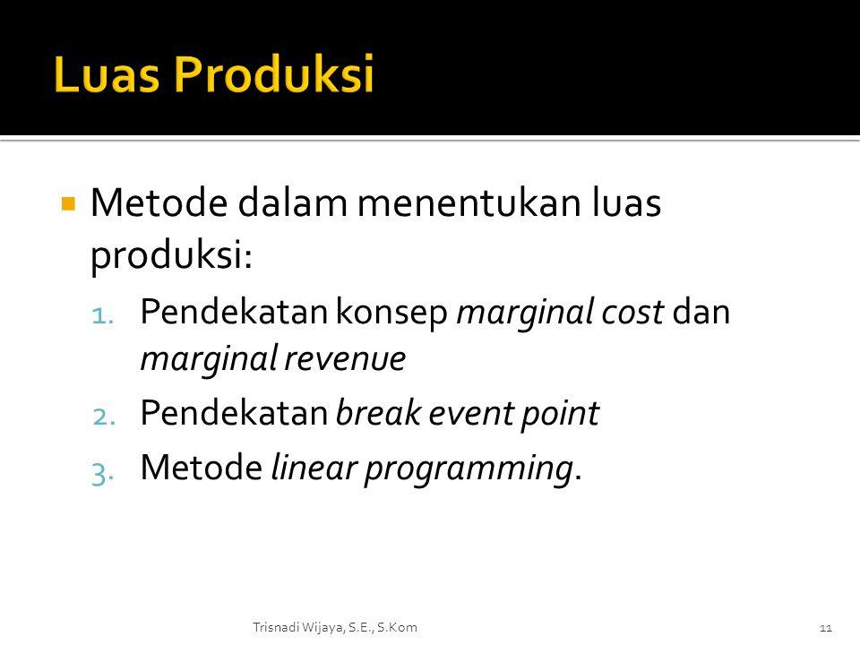  Metode dalam menentukan luas produksi: 1. Pendekatan konsep marginal cost dan marginal revenue 2. Pendekatan break event point 3. Metode linear prog