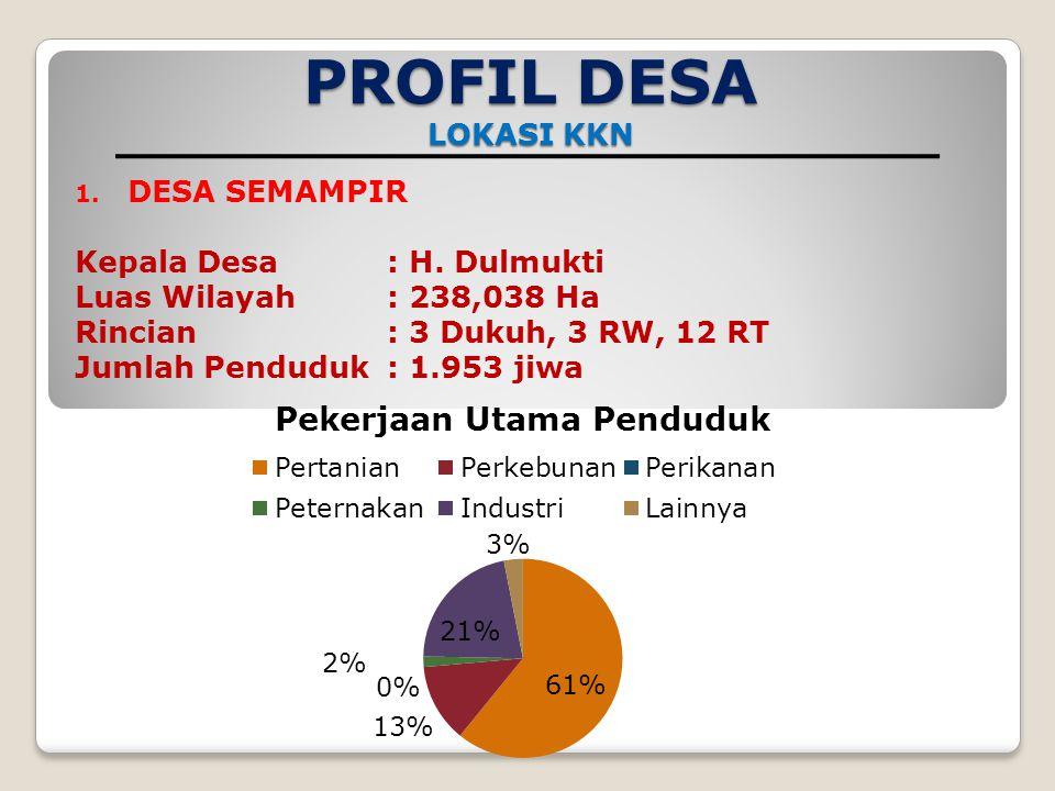 PROFIL DESA LOKASI KKN 1.DESA SEMAMPIR Kepala Desa: H.