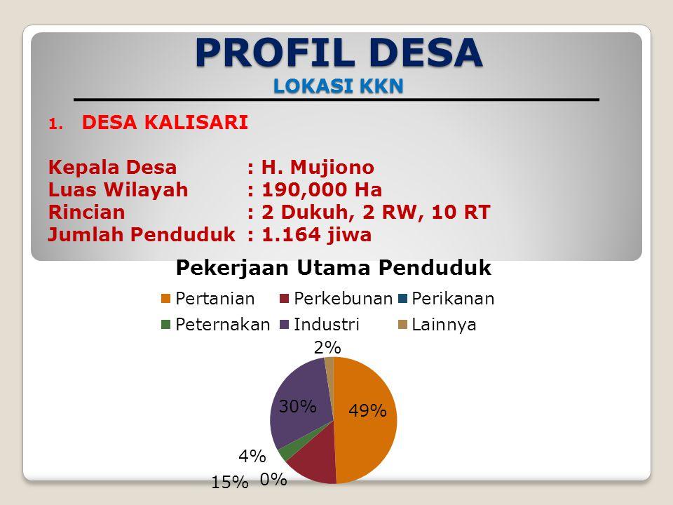 PROFIL DESA LOKASI KKN 1.DESA KALISARI Kepala Desa: H.