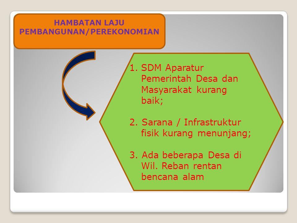 HAMBATAN LAJU PEMBANGUNAN/PEREKONOMIAN 1.SDM Aparatur Pemerintah Desa dan Masyarakat kurang baik; 2.