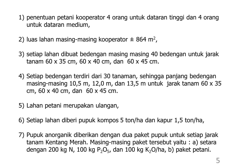 1)penentuan petani kooperator 4 orang untuk dataran tinggi dan 4 orang untuk dataran medium, 2)luas lahan masing-masing kooperator ± 864 m 2, 3)setiap