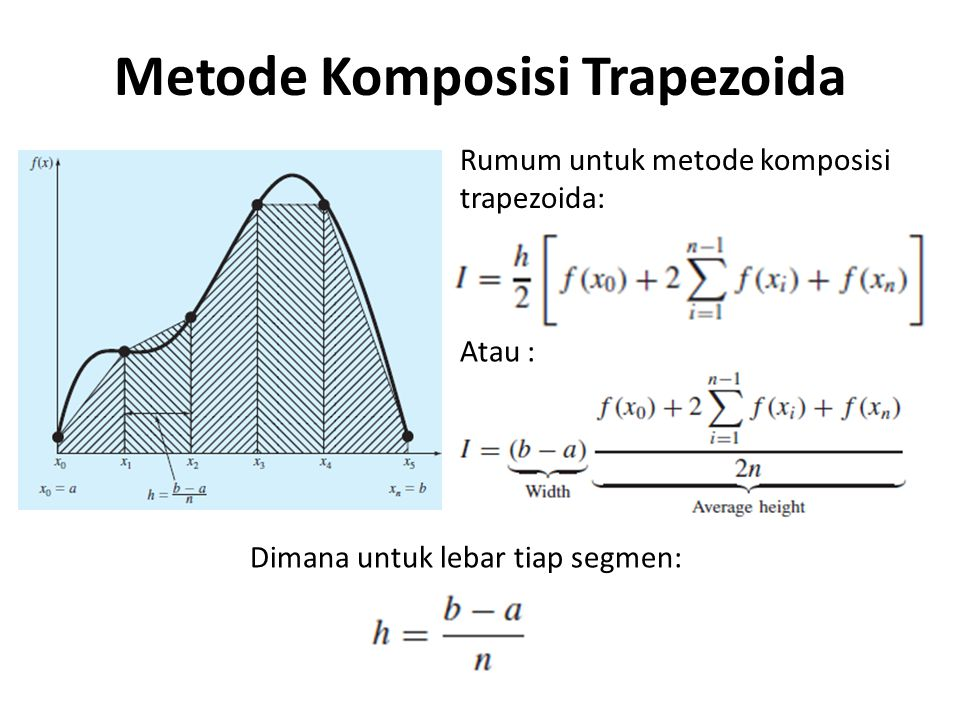 Metode Komposisi Trapezoida Rumum untuk metode komposisi trapezoida: Atau : Dimana untuk lebar tiap segmen: