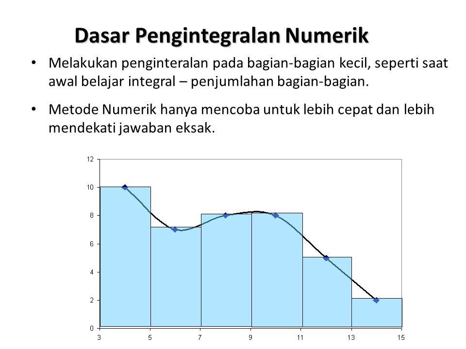 Numerical Integration 6