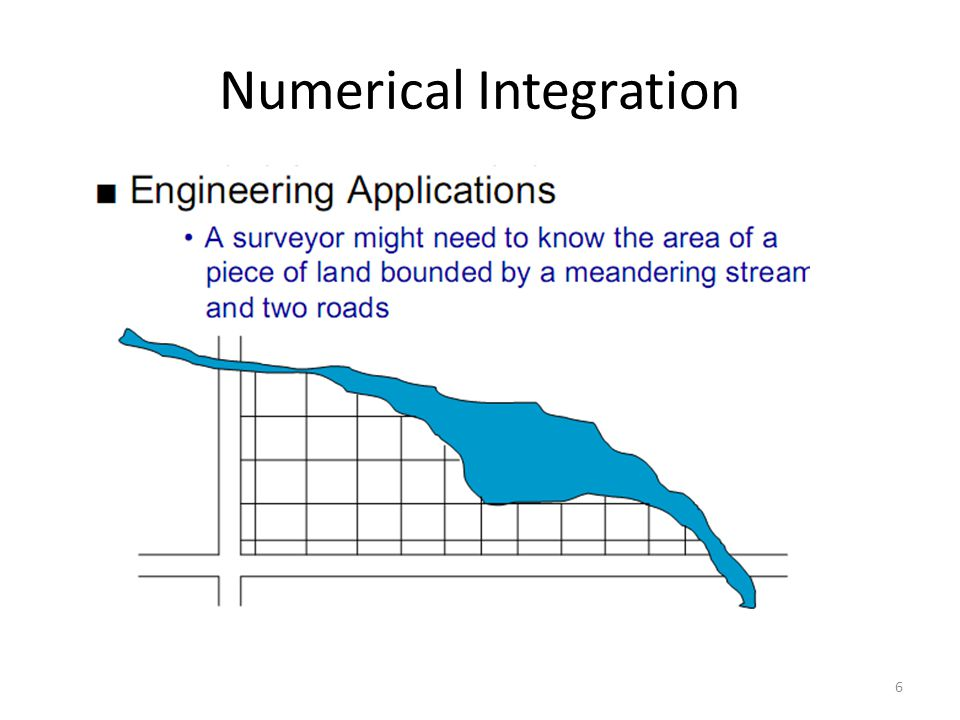 Contoh 4: Gunakan metode simpson 3/8 untuk menghitung integral dari fungsi berikut: Selanjutnya estimasikan nilai error integral hasil komputasi numerik dengan nilai eksak dari integral.