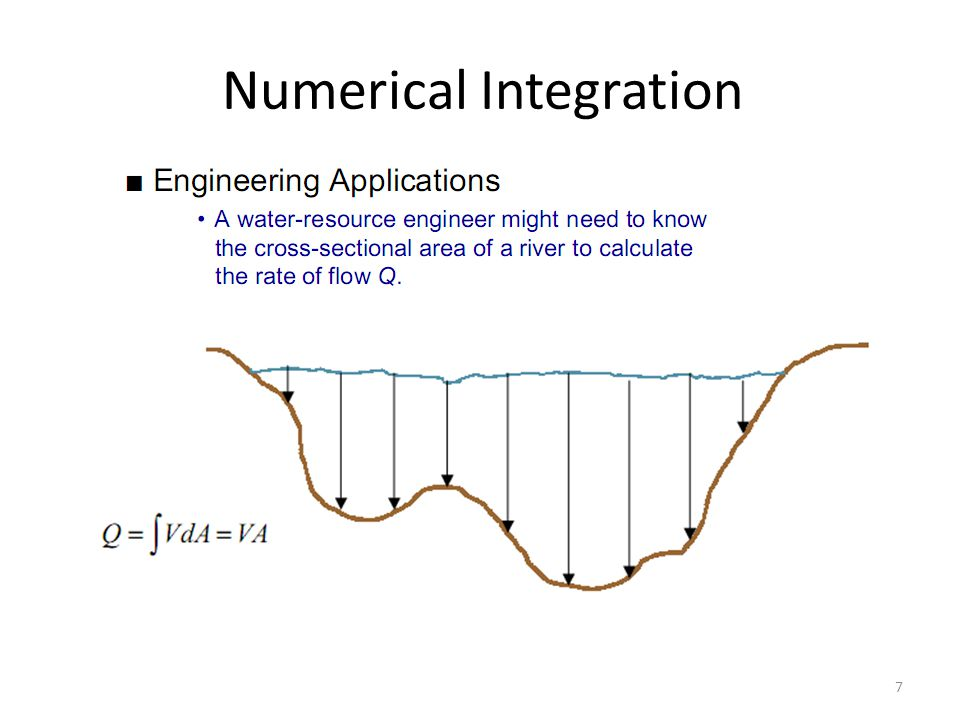Reference Hand Out: Numerical integration, http://numericalmethods.eng.usf.edu, Autar Kaw http://numericalmethods.eng.usf.edu Applied Numerical Methods with Matlab for engineers and scientist, Steven C.
