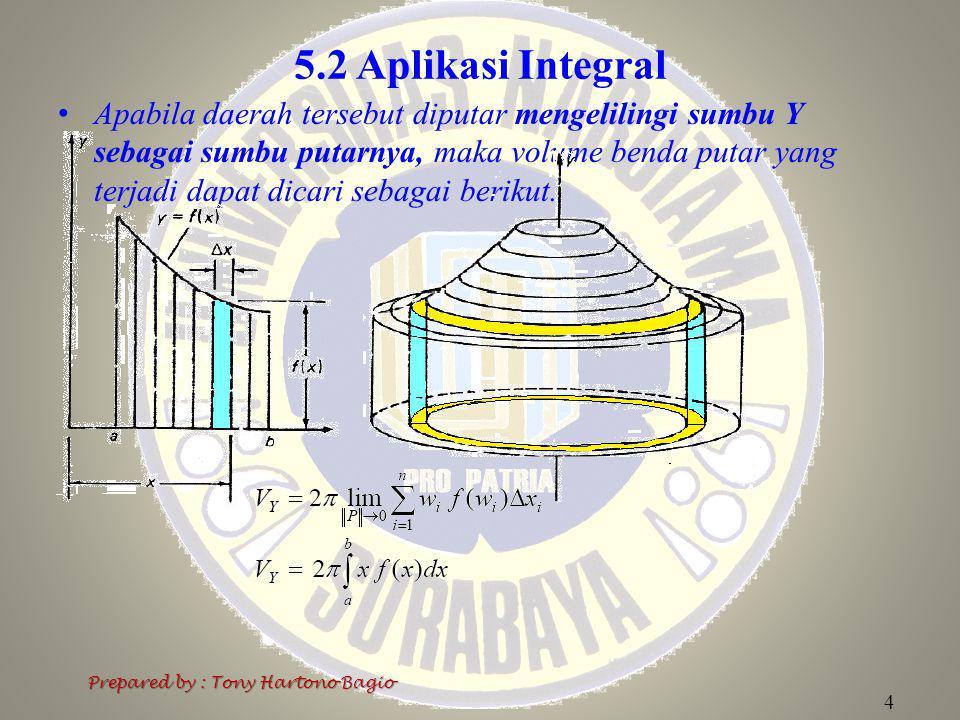 5.2 Aplikasi Integral Apabila daerah tersebut diputar mengelilingi sumbu Y sebagai sumbu putarnya, maka volume benda putar yang terjadi dapat dicari sebagai berikut.