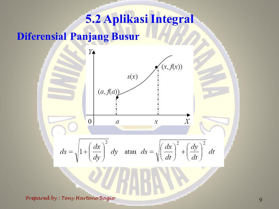 5.2 Aplikasi Integral Diferensial Panjang Busur Prepared by : Tony Hartono Bagio 9