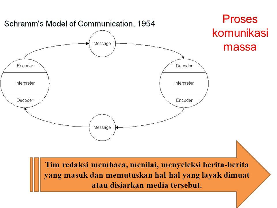 Proses komunikasi massa Tim redaksi membaca, menilai, menyeleksi berita-berita yang masuk dan memutuskan hal-hal yang layak dimuat atau disiarkan medi