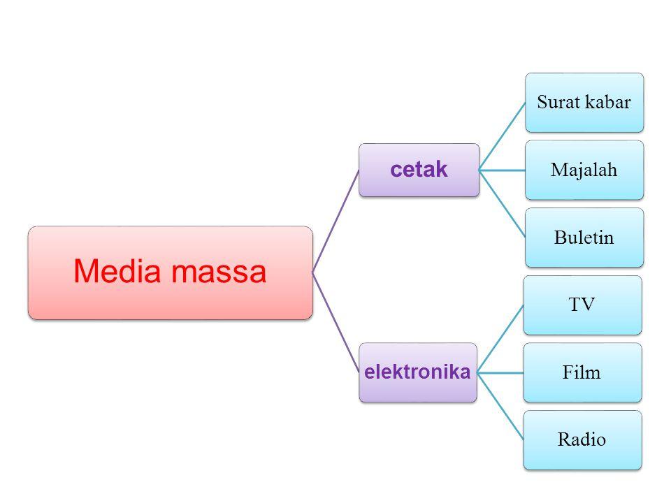 Media massa cetak Surat kabarMajalahBuletin elektronika TVFilmRadio