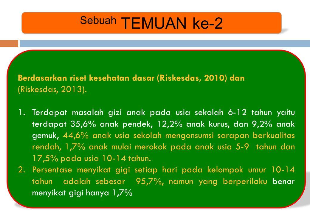 Berdasarkan riset kesehatan dasar (Riskesdas, 2010) dan (Riskesdas, 2013). 1.Terdapat masalah gizi anak pada usia sekolah 6-12 tahun yaitu terdapat 35