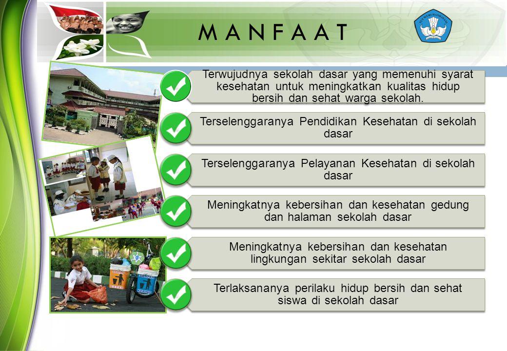 M A N F A A T Terwujudnya sekolah dasar yang memenuhi syarat kesehatan untuk meningkatkan kualitas hidup bersih dan sehat warga sekolah. Terselenggara