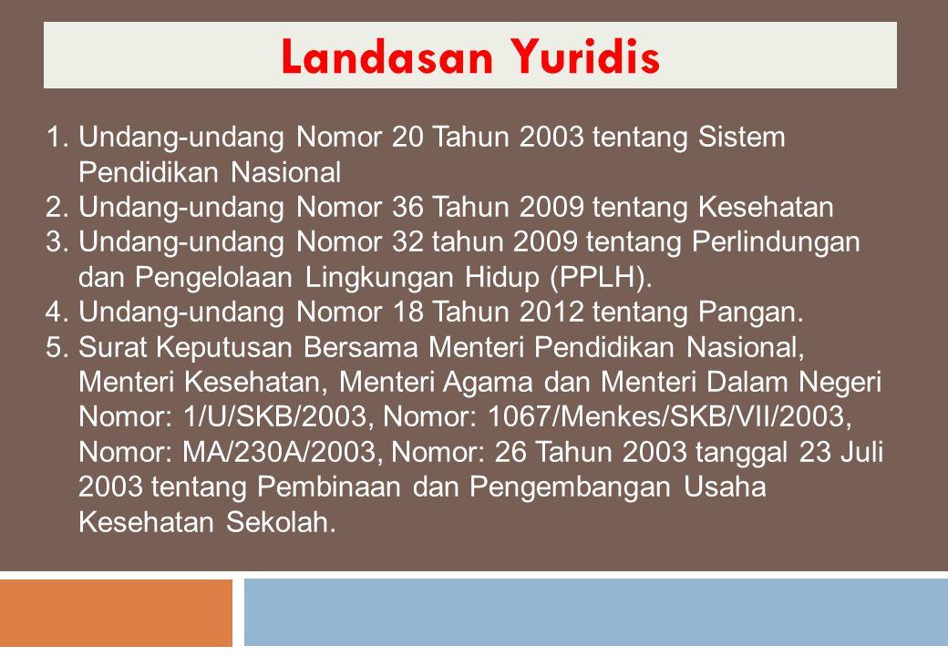 1.Undang-undang Nomor 20 Tahun 2003 tentang Sistem Pendidikan Nasional 2.Undang-undang Nomor 36 Tahun 2009 tentang Kesehatan 3.Undang-undang Nomor 32