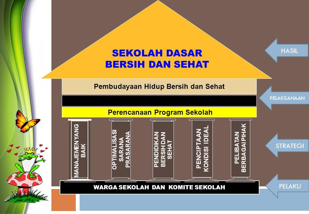 SEKOLAH DASAR BERSIH DAN SEHAT WARGA SEKOLAH DAN KOMITE SEKOLAH Pembudayaan Hidup Bersih dan Sehat Pengelolaan Bangunan dan Lingkungan Sekolah Perenca