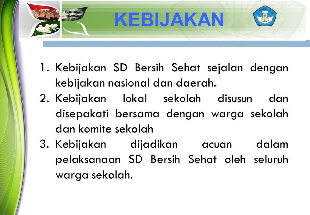 KEBIJAKAN 1.Kebijakan SD Bersih Sehat sejalan dengan kebijakan nasional dan daerah. 2.Kebijakan lokal sekolah disusun dan disepakati bersama dengan wa