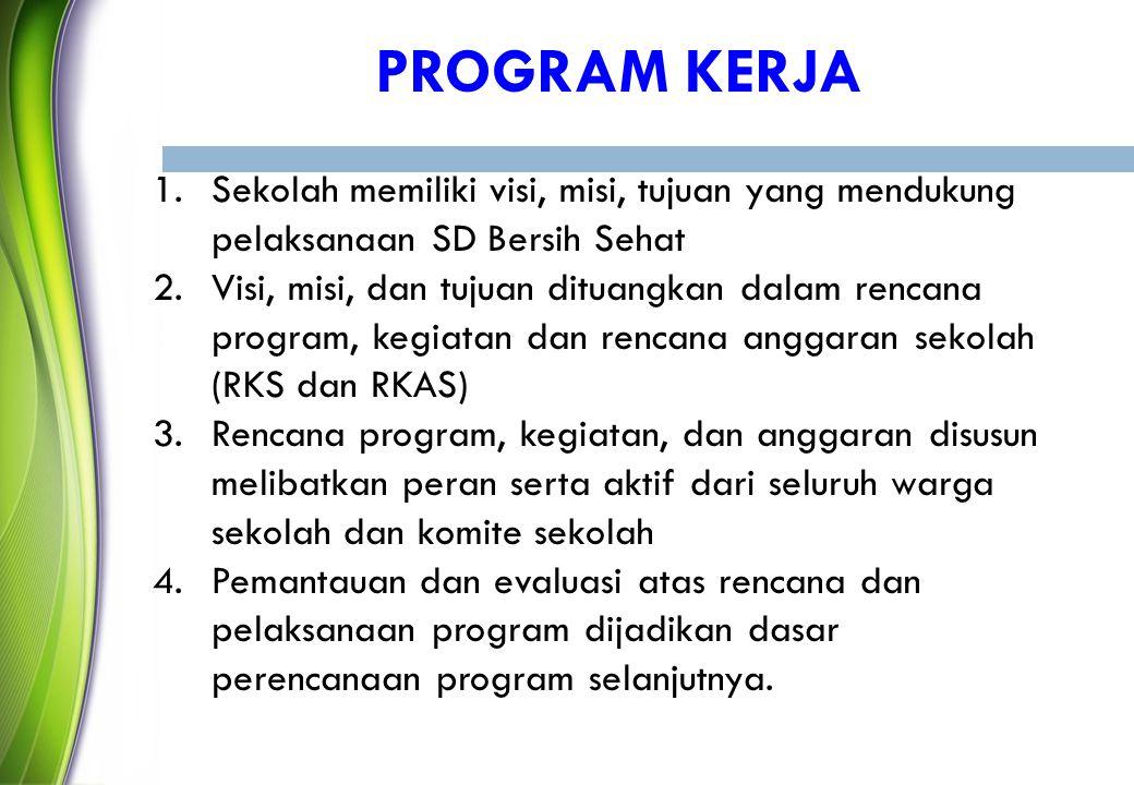 PROGRAM KERJA 1.Sekolah memiliki visi, misi, tujuan yang mendukung pelaksanaan SD Bersih Sehat 2.Visi, misi, dan tujuan dituangkan dalam rencana progr
