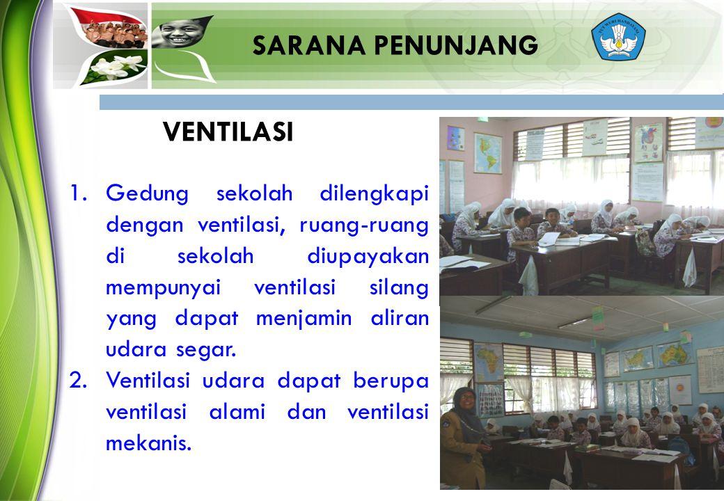 SARANA PENUNJANG VENTILASI 1.Gedung sekolah dilengkapi dengan ventilasi, ruang-ruang di sekolah diupayakan mempunyai ventilasi silang yang dapat menja