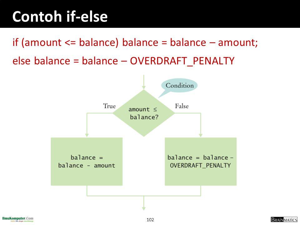 102 Contoh if-else if (amount <= balance) balance = balance – amount; else balance = balance – OVERDRAFT_PENALTY