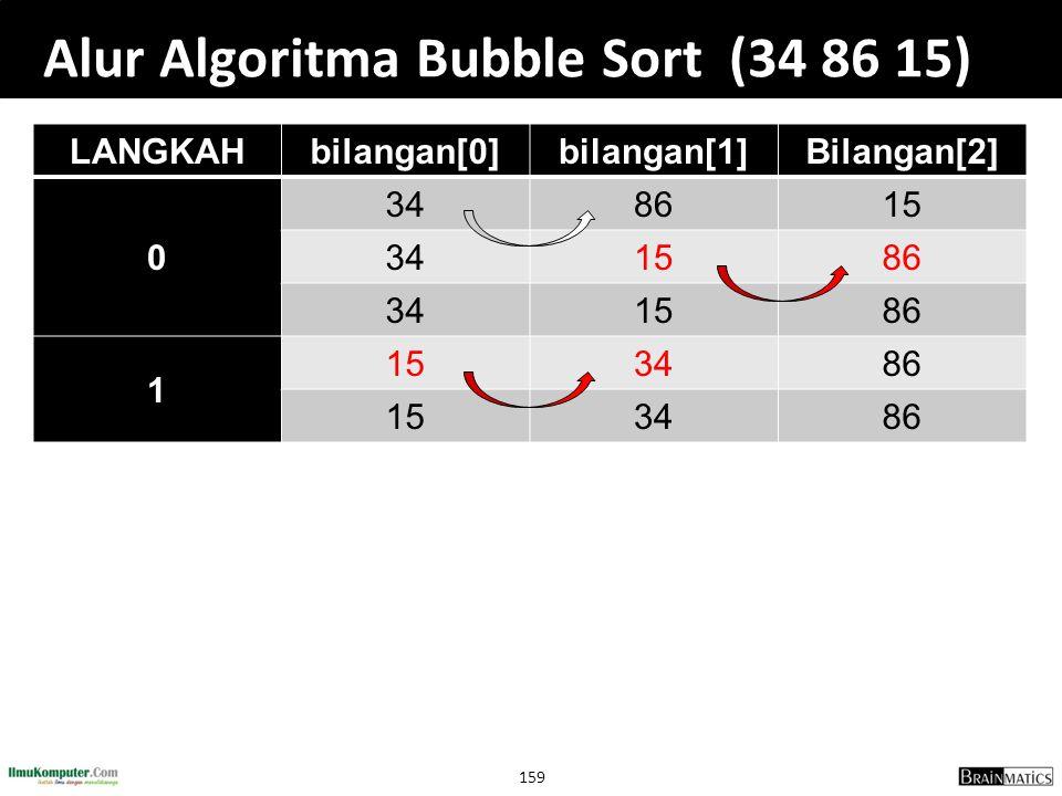 159 Alur Algoritma Bubble Sort (34 86 15) LANGKAHbilangan[0]bilangan[1]Bilangan[2] 0 348615 341586 341586 1 153486 153486