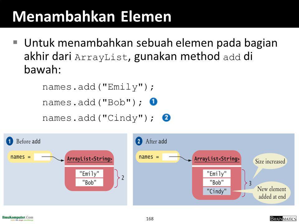 168 Menambahkan Elemen  Untuk menambahkan sebuah elemen pada bagian akhir dari ArrayList, gunakan method add di bawah: names.add(