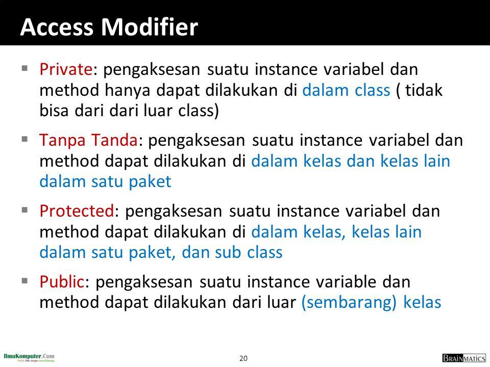 20 Access Modifier  Private: pengaksesan suatu instance variabel dan method hanya dapat dilakukan di dalam class ( tidak bisa dari dari luar class) 