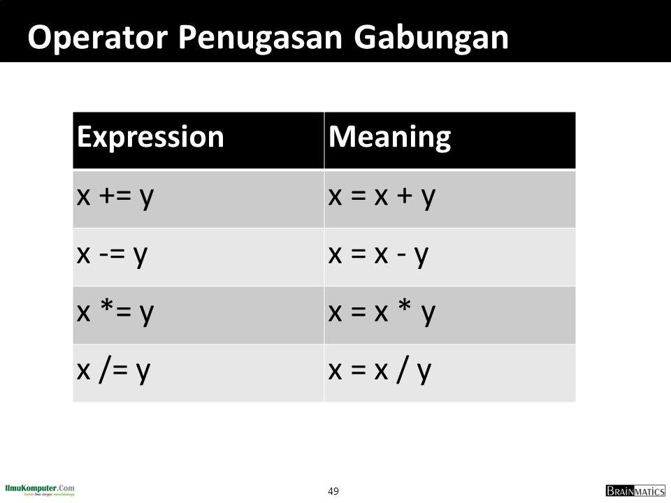 49 Operator Penugasan Gabungan ExpressionMeaning x += yx = x + y x -= yx = x - y x *= yx = x * y x /= yx = x / y