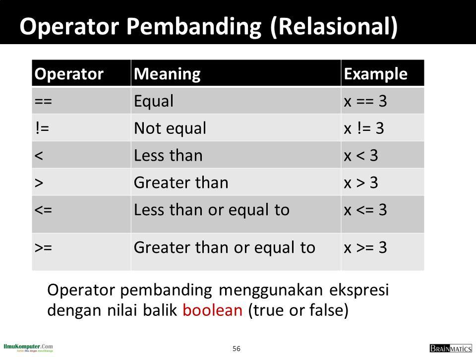 56 Operator Pembanding (Relasional) Operator pembanding menggunakan ekspresi dengan nilai balik boolean (true or false) OperatorMeaningExample ==Equal