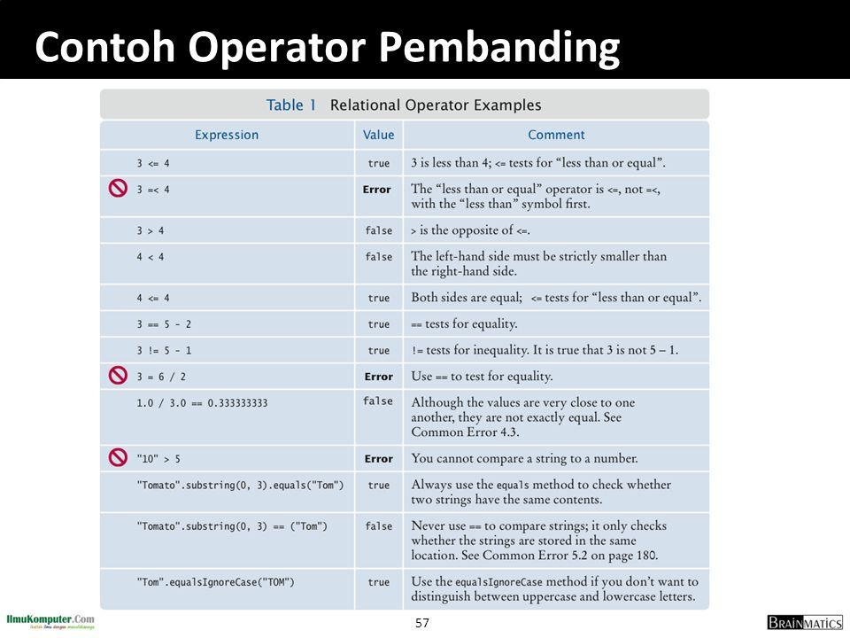 57 Contoh Operator Pembanding