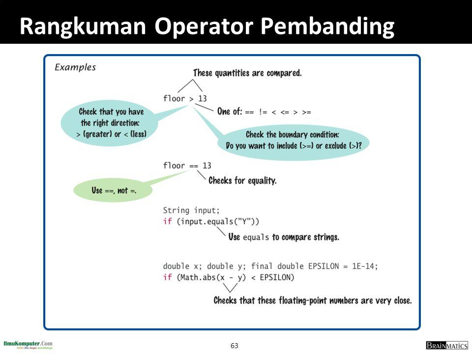 63 Rangkuman Operator Pembanding