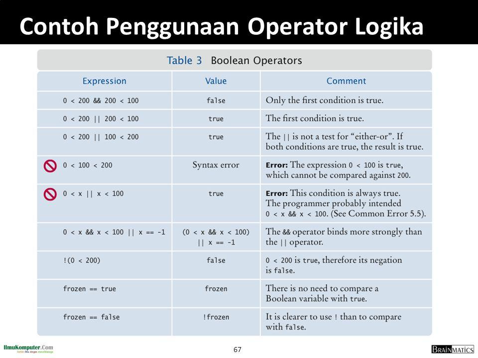 67 Contoh Penggunaan Operator Logika