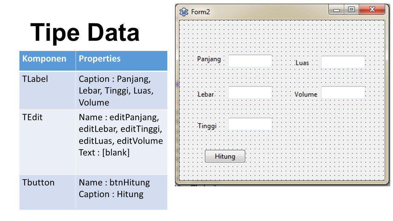 Tipe Data KomponenProperties TLabelCaption : Panjang, Lebar, Tinggi, Luas, Volume TEditName : editPanjang, editLebar, editTinggi, editLuas, editVolume