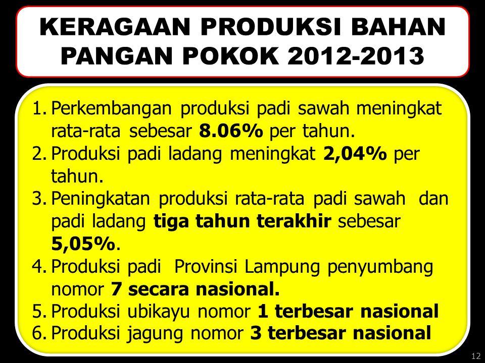 12 KERAGAAN PRODUKSI BAHAN PANGAN POKOK 2012-2013 1.Perkembangan produksi padi sawah meningkat rata-rata sebesar 8.06% per tahun. 2.Produksi padi lada
