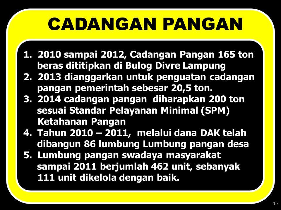 17 CADANGAN PANGAN 1. 2010 sampai 2012, Cadangan Pangan 165 ton beras dititipkan di Bulog Divre Lampung 2. 2013 dianggarkan untuk penguatan cadangan p
