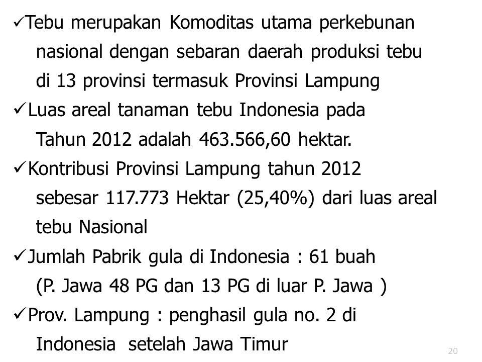 Tebu merupakan Komoditas utama perkebunan nasional dengan sebaran daerah produksi tebu di 13 provinsi termasuk Provinsi Lampung Luas areal tanaman teb