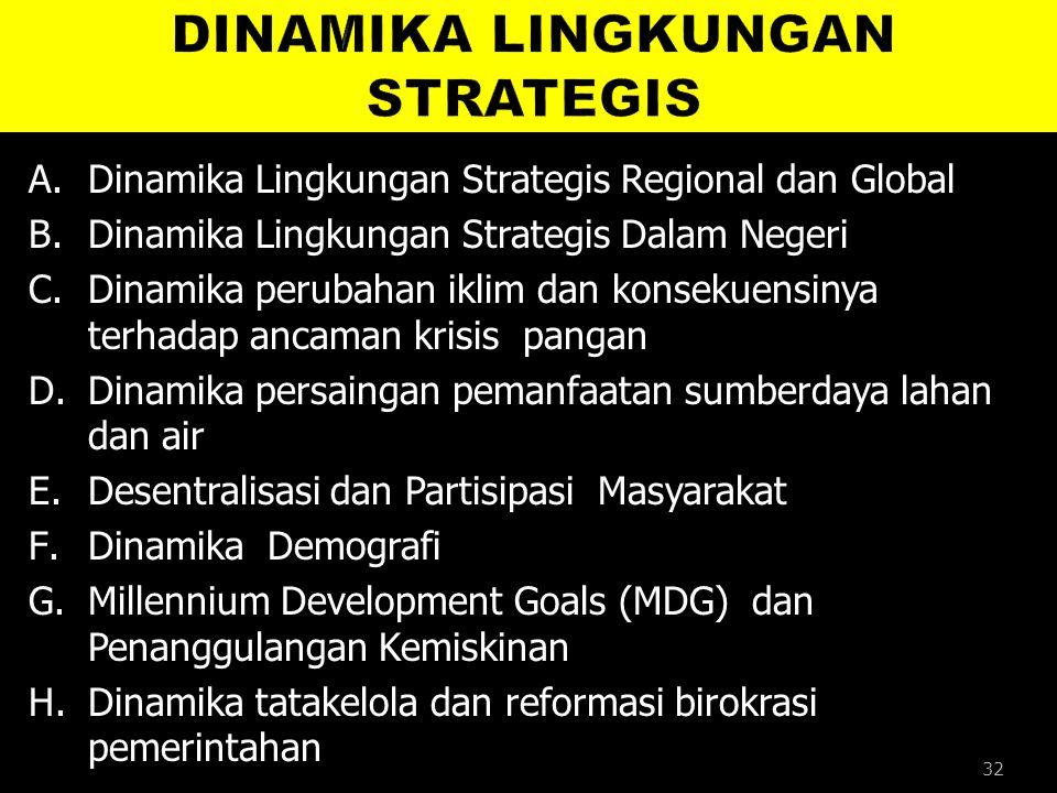 A.Dinamika Lingkungan Strategis Regional dan Global B.Dinamika Lingkungan Strategis Dalam Negeri C.Dinamika perubahan iklim dan konsekuensinya terhada