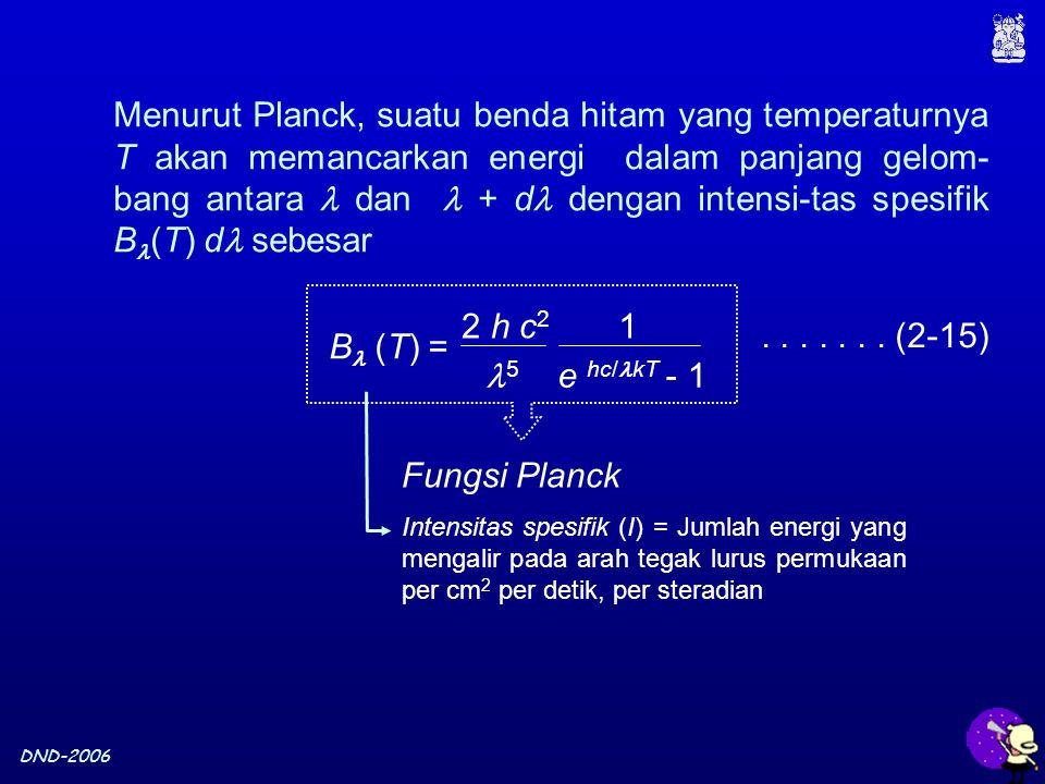 DND-2006 Menurut Planck, suatu benda hitam yang temperaturnya T akan memancarkan energi dalam panjang gelom- bang antara dan + d dengan intensi-tas spesifik B (T) d sebesar Fungsi Planck.......