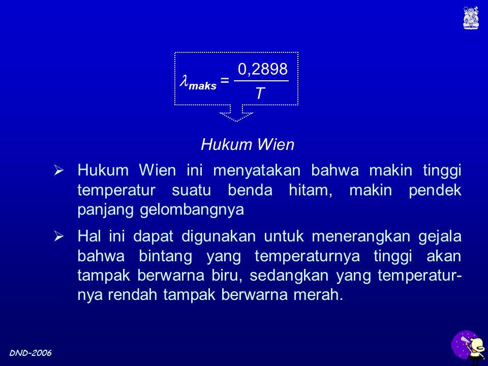 DND-2006  Hukum Wien ini menyatakan bahwa makin tinggi temperatur suatu benda hitam, makin pendek panjang gelombangnya  Hal ini dapat digunakan untuk menerangkan gejala bahwa bintang yang temperaturnya tinggi akan tampak berwarna biru, sedangkan yang temperatur- nya rendah tampak berwarna merah.