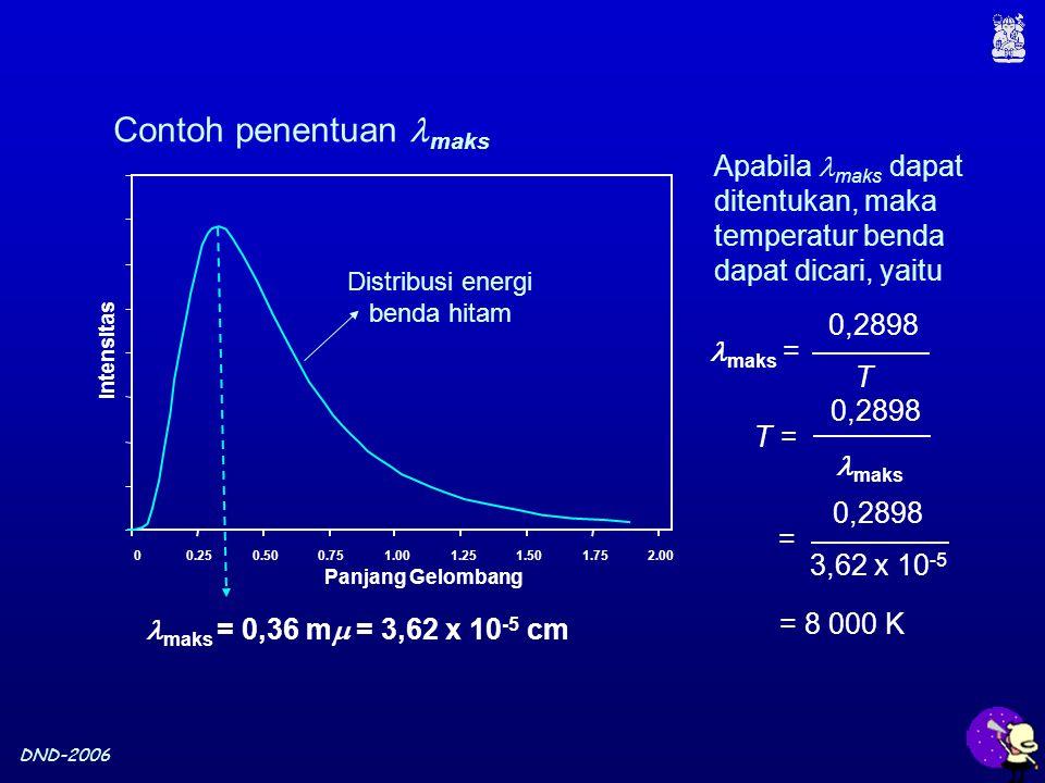 DND-2006 Panjang Gelombang 00.250.500.751.001.251.501.752.00 Intensitas maks = 0,36 m  = 3,62 x 10 -5 cm Contoh penentuan maks maks = 0,2898 T 3,62 x 10 -5 = = 8 000 K Apabila maks dapat ditentukan, maka temperatur benda dapat dicari, yaitu Distribusi energi benda hitam maks 0,2898 T =