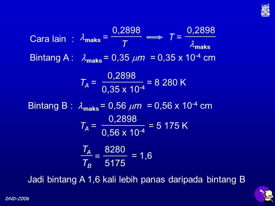 DND-2006 Bintang B : maks = 0,56  m = 0,56 x 10 -4 cm Bintang A : maks = 0,35  m = 0,35 x 10 -4 cm Cara lain : Jadi bintang A 1,6 kali lebih panas daripada bintang B maks = 0,2898 T T = maks 0,2898 0,35 x 10 -4 T A == 8 280 K 0,2898 0,56 x 10 -4 T A == 5 175 K 5175 8280 TATA TBTB = = 1,6