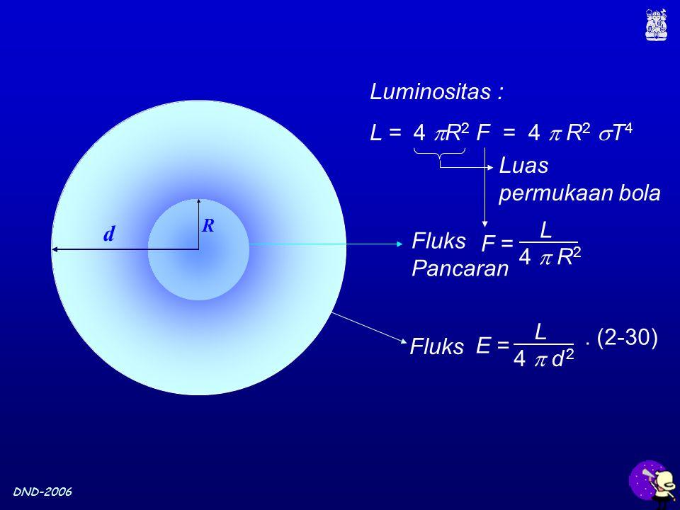 DND-2006 Fluks Pancaran Luminositas : L = 4  R 2 F = 4  R 2  T 4 R d Fluks Luas permukaan bola F = L 4  R 2 E = L 4  d 2. (2-30)