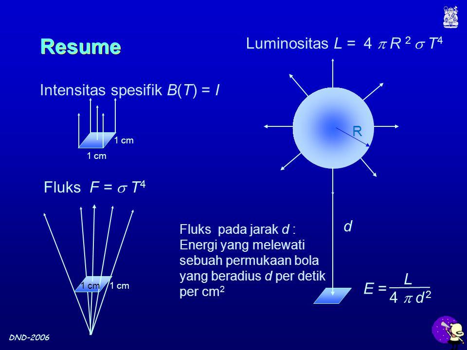 DND-2006 1 cm Intensitas spesifik B(T) = I Fluks F =  T 4 Luminositas L = 4  R 2  T 4 d Fluks pada jarak d : Energi yang melewati sebuah permukaan bola yang beradius d per detik per cm 2 Resume Resume E = L 4  d 2 1 cm R