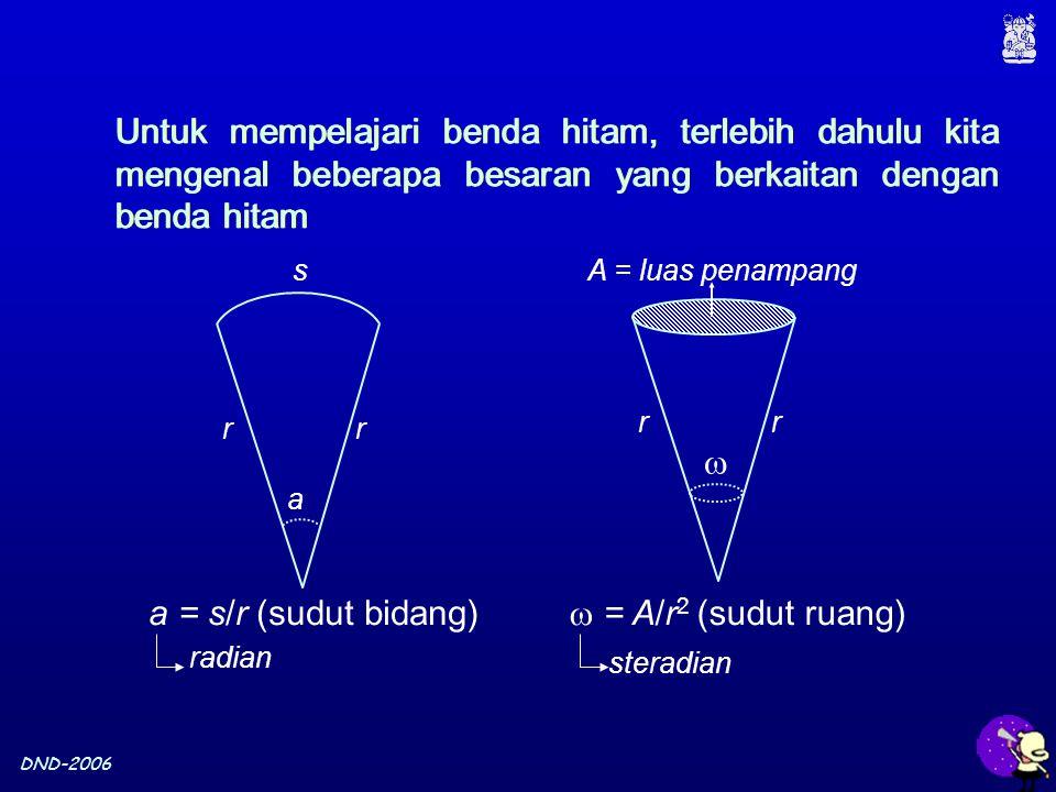 DND-2006 a rr s a = s/r (sudut bidang) rr  A = luas penampang  = A/r 2 (sudut ruang) radian steradian Untuk mempelajari benda hitam, terlebih dahulu kita mengenal beberapa besaran yang berkaitan dengan benda hitam