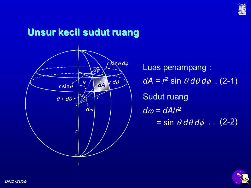 DND-2006   + d  dd r d  dA r sin  dd r sin  d  Luas penampang : Sudut ruang Unsur kecil sudut ruang dA = r 2 sin  d  d  d  = dA/r 2. (2