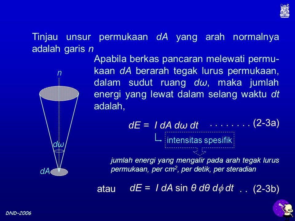 DND-2006 Tinjau unsur permukaan dA yang arah normalnya adalah garis n dωdω dA n Apabila berkas pancaran melewati permu- kaan dA berarah tegak lurus permukaan, dalam sudut ruang dω, maka jumlah energi yang lewat dalam selang waktu dt adalah, dE = I dA dω dt intensitas spesifik jumlah energi yang mengalir pada arah tegak lurus permukaan, per cm 2, per detik, per steradian........