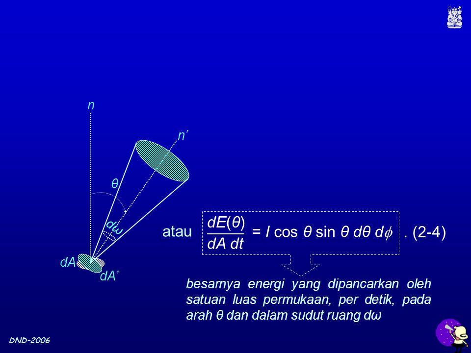 DND-2006. (2-4) atau besarnya energi yang dipancarkan oleh satuan luas permukaan, per detik, pada arah θ dan dalam sudut ruang dω dE(θ) = I cos θ sin