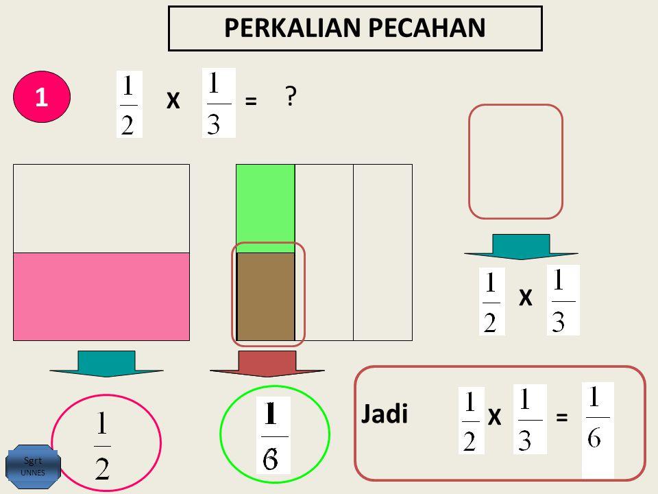 PERKALIAN PECAHAN 1 X= X Jadi X= Sgrt UNNES