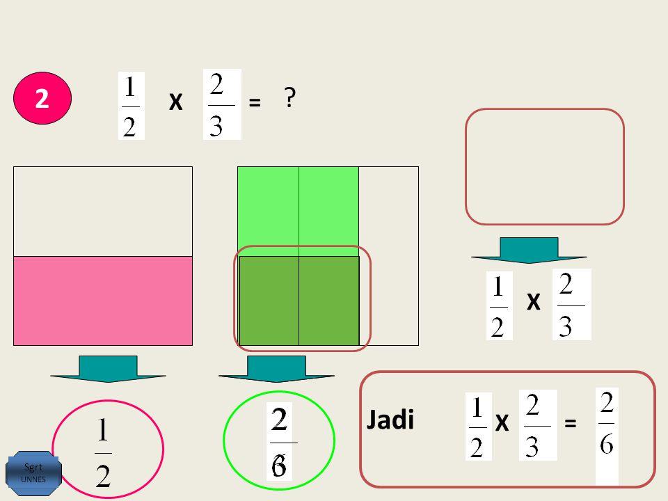 2 X= X Jadi X= Sgrt UNNES