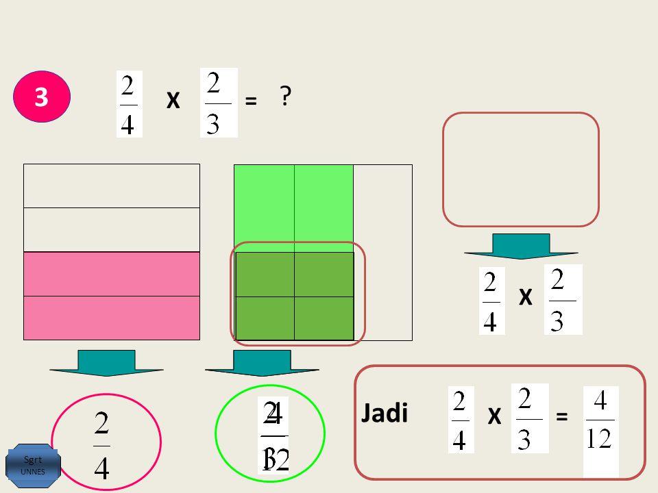 3 X= X Jadi X= Sgrt UNNES