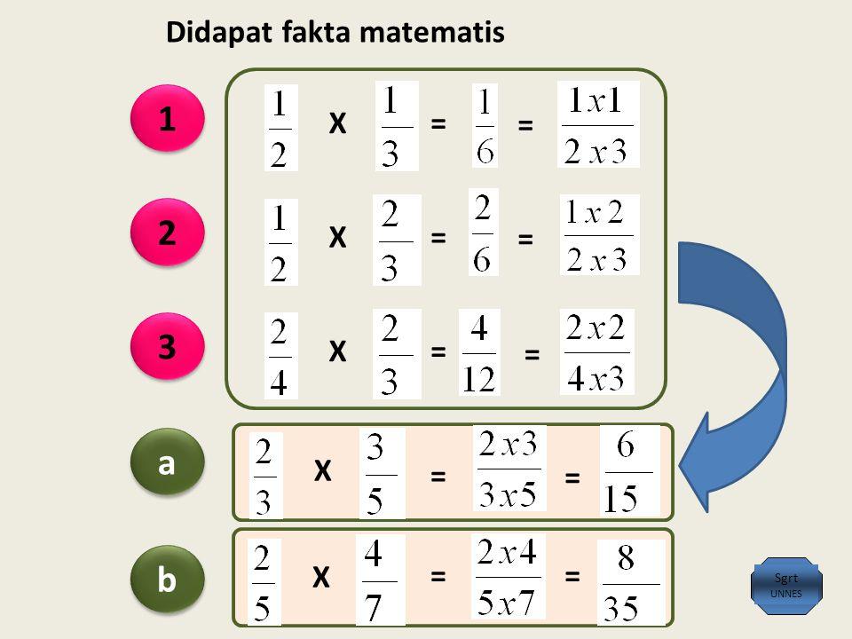 Didapat fakta matematis 1 1 X= 2 2 X= 3 3 X= = = = X X a a b b = = = = Sgrt UNNES